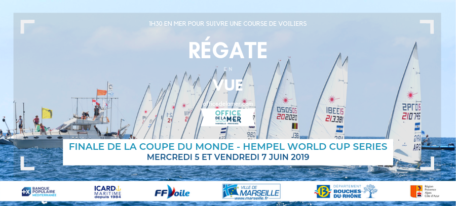 Régate en Vue - World Cup Series 2019