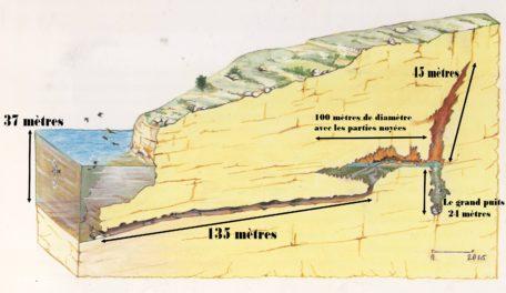 Schéma grotte